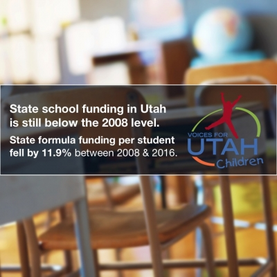 Utah 6th Worst Among States for Drop in Per-Pupil State Formula School Funding since 2008-2009 Recession