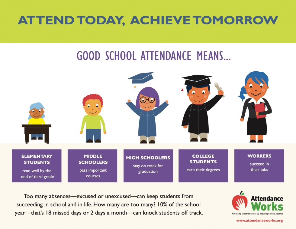 September is Attendance Awareness Month! #SchoolEveryDay