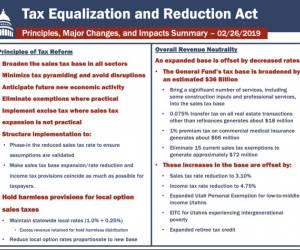 The Utah Legislature's Tax Overhaul Plan
