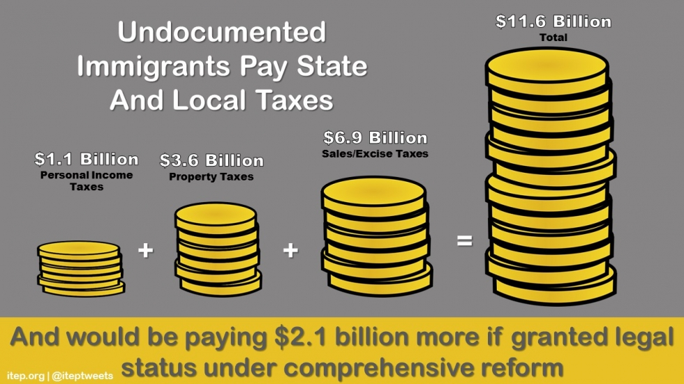 Undocumented Immigrants Pay $11.6 billion in State and Local Taxes